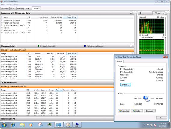 Peerdist Resource Monitor