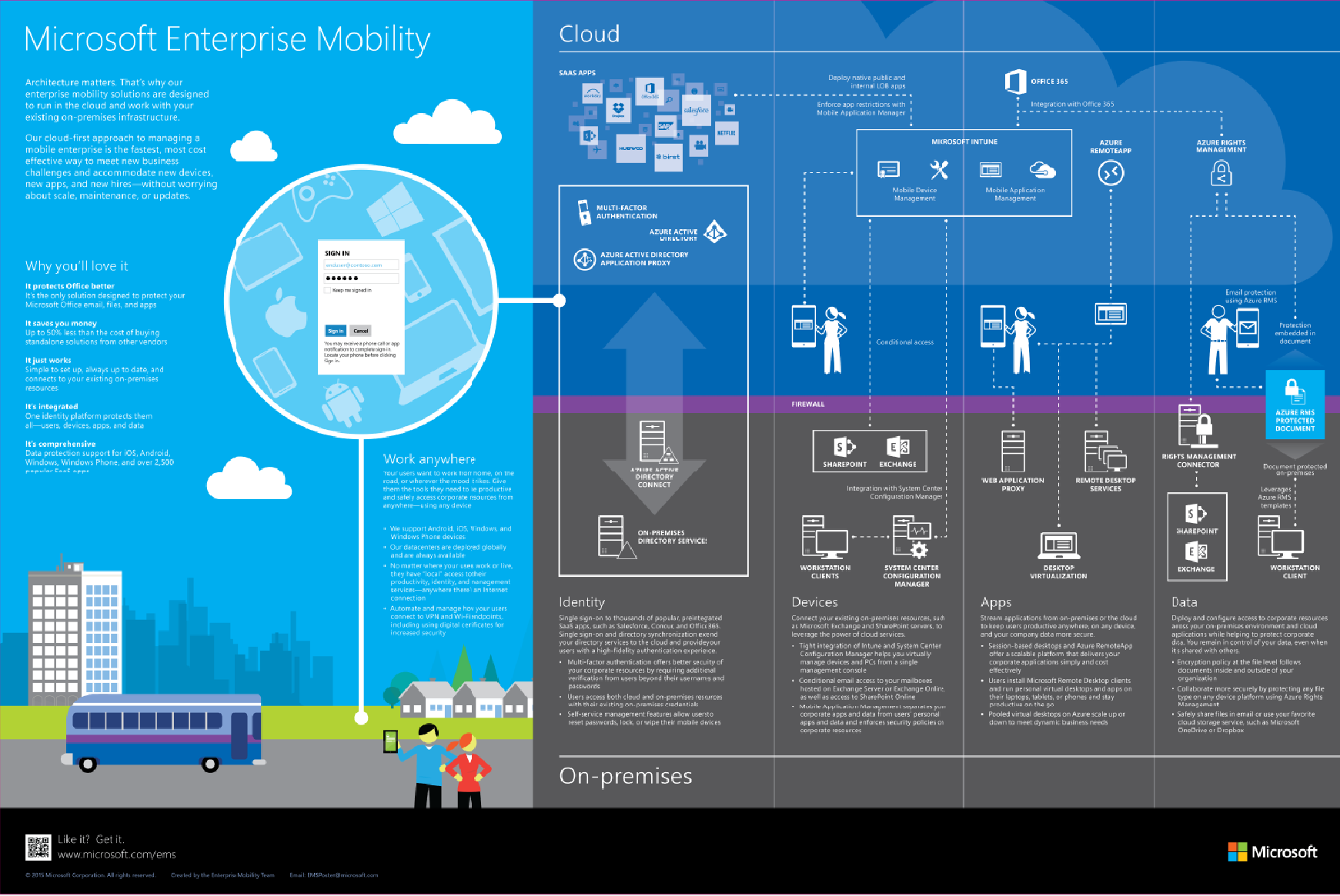 Azure Enterprise Mobility Infographic Available For ...